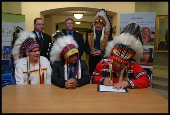 Native people signing